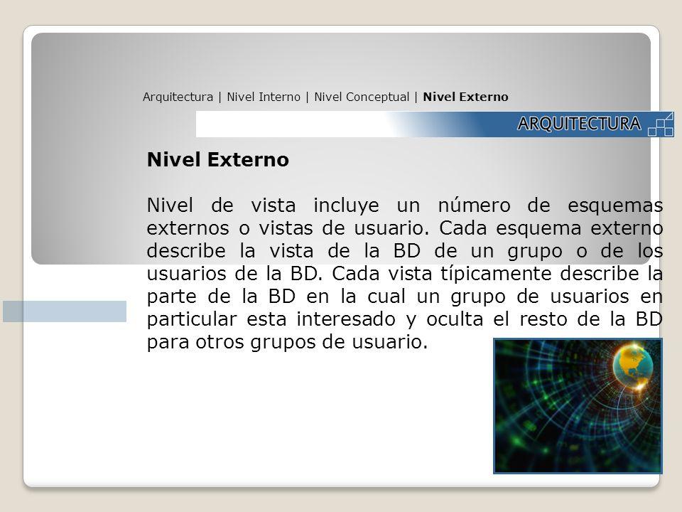 Nivel Externo Nivel de vista incluye un número de esquemas externos o vistas de usuario. Cada esquema externo describe la vista de la BD de un grupo o