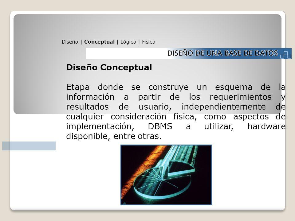 Diseño Conceptual Etapa donde se construye un esquema de la información a partir de los requerimientos y resultados de usuario, independientemente de