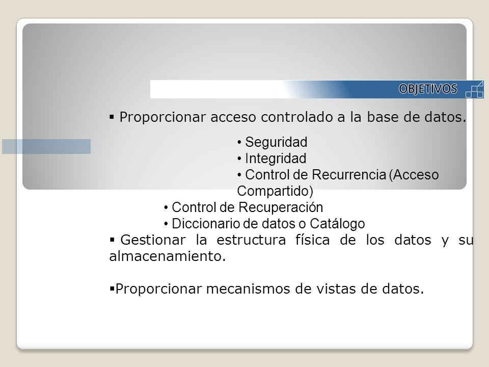 Proporcionar acceso controlado a la base de datos. Seguridad Integridad Control de Recurrencia (Acceso Compartido) Control de Recuperación Diccionario