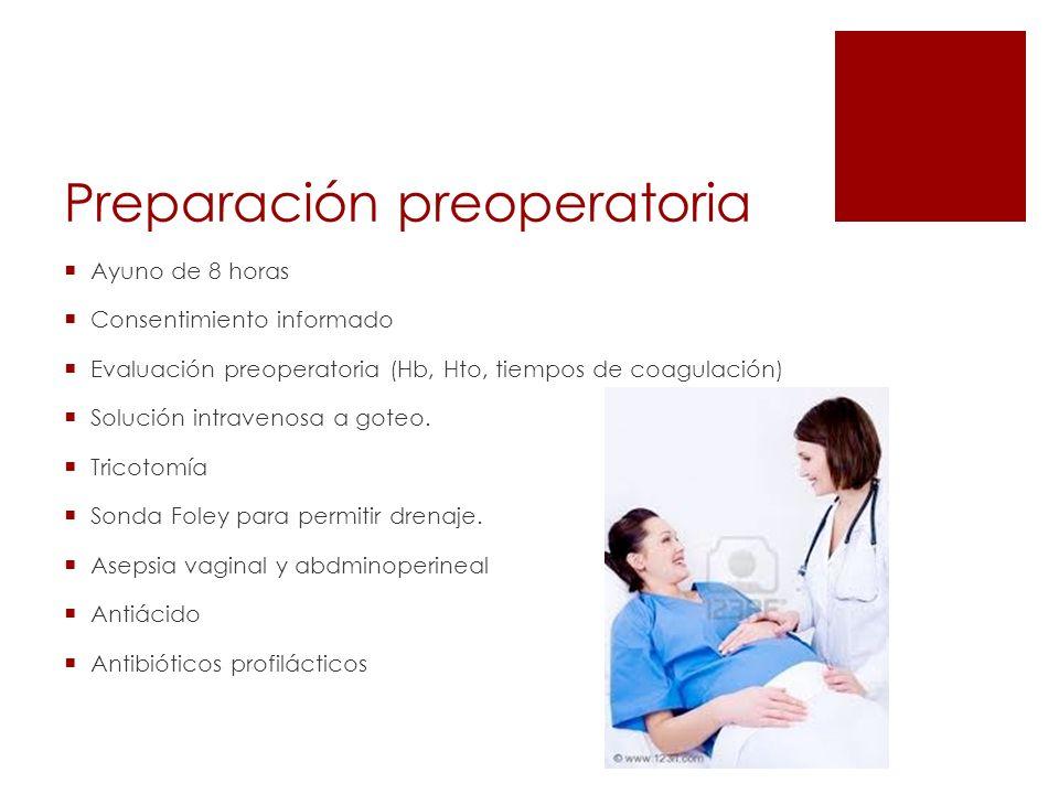 Preparación preoperatoria Ayuno de 8 horas Consentimiento informado Evaluación preoperatoria (Hb, Hto, tiempos de coagulación) Solución intravenosa a