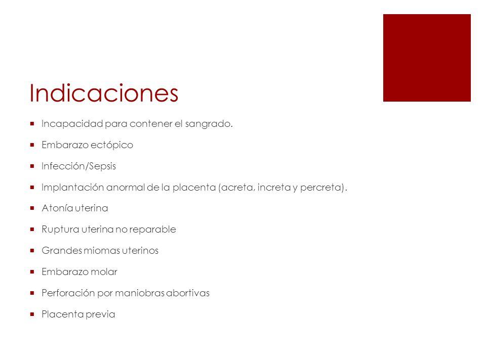 Indicaciones Incapacidad para contener el sangrado. Embarazo ectópico Infección/Sepsis Implantación anormal de la placenta (acreta, increta y percreta