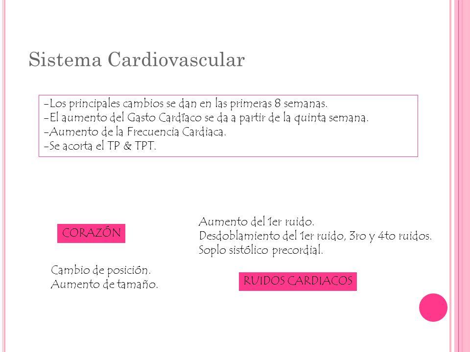 Sistema Cardiovascular -Los principales cambios se dan en las primeras 8 semanas. -El aumento del Gasto Cardíaco se da a partir de la quinta semana. -