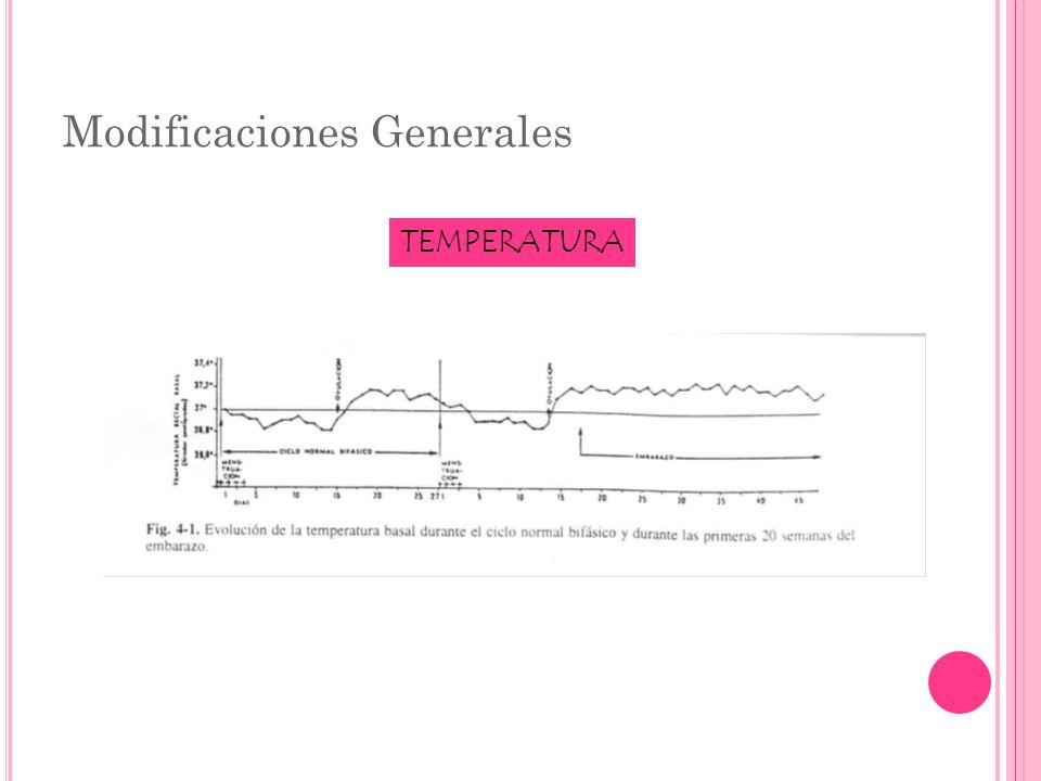 Modificaciones Generales TEMPERATURA