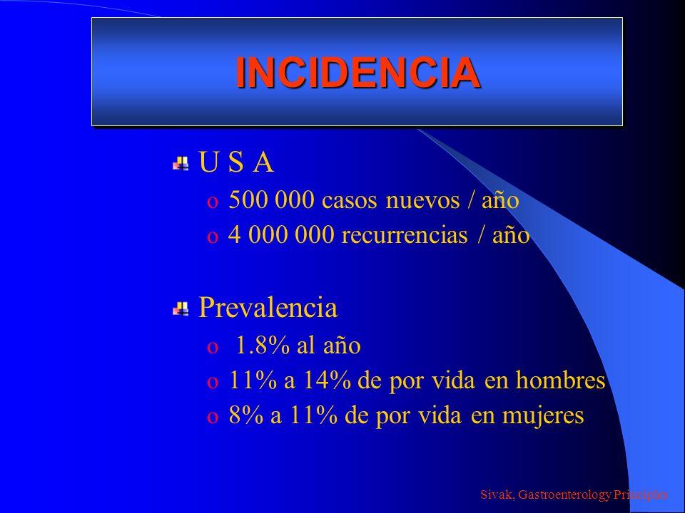 INCIDENCIAINCIDENCIA U S A o 500 000 casos nuevos / año o 4 000 000 recurrencias / año Prevalencia o 1.8% al año o 11% a 14% de por vida en hombres o