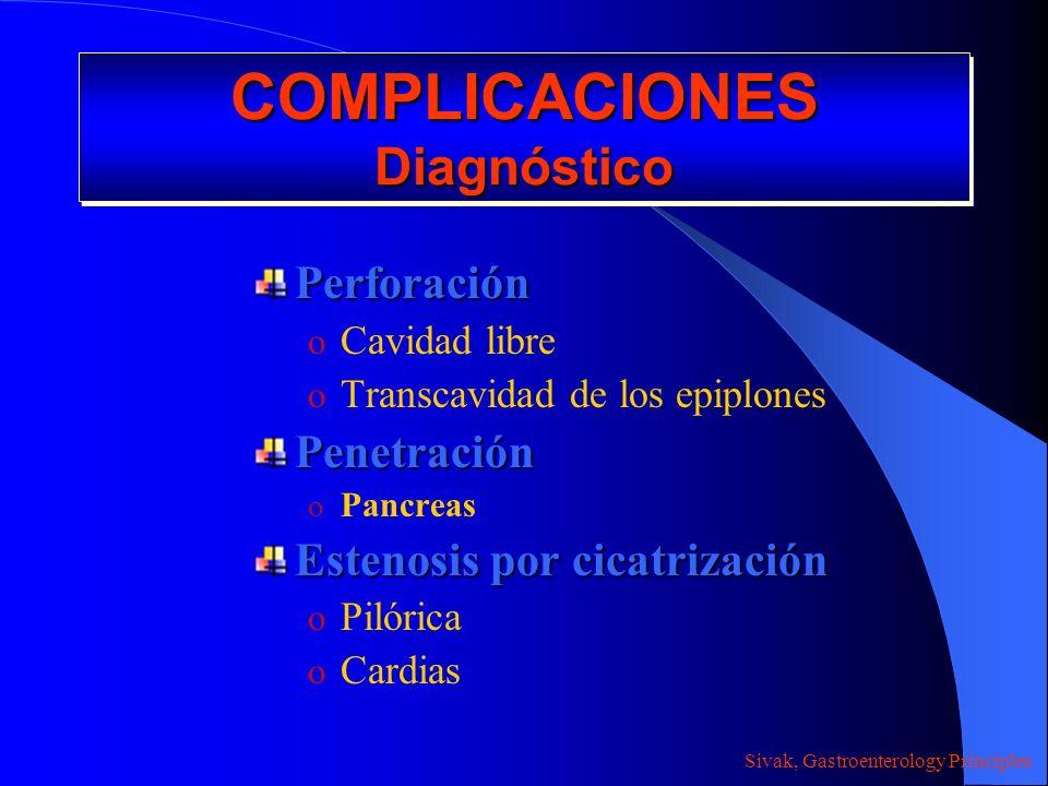 COMPLICACIONES Diagnóstico Perforación o Cavidad libre o Transcavidad de los epiplonesPenetración o Pancreas Estenosis por cicatrización o Pilórica o