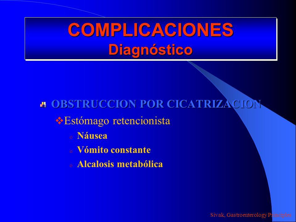 COMPLICACIONES Diagnóstico OBSTRUCCION POR CICATRIZACION Estómago retencionista o Náusea o Vómito constante o Alcalosis metabólica Sivak, Gastroentero