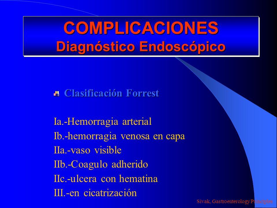 COMPLICACIONES Diagnóstico Endoscópico Clasificación Forrest Ia.-Hemorragia arterial Ib.-hemorragia venosa en capa IIa.-vaso visible IIb.-Coagulo adhe