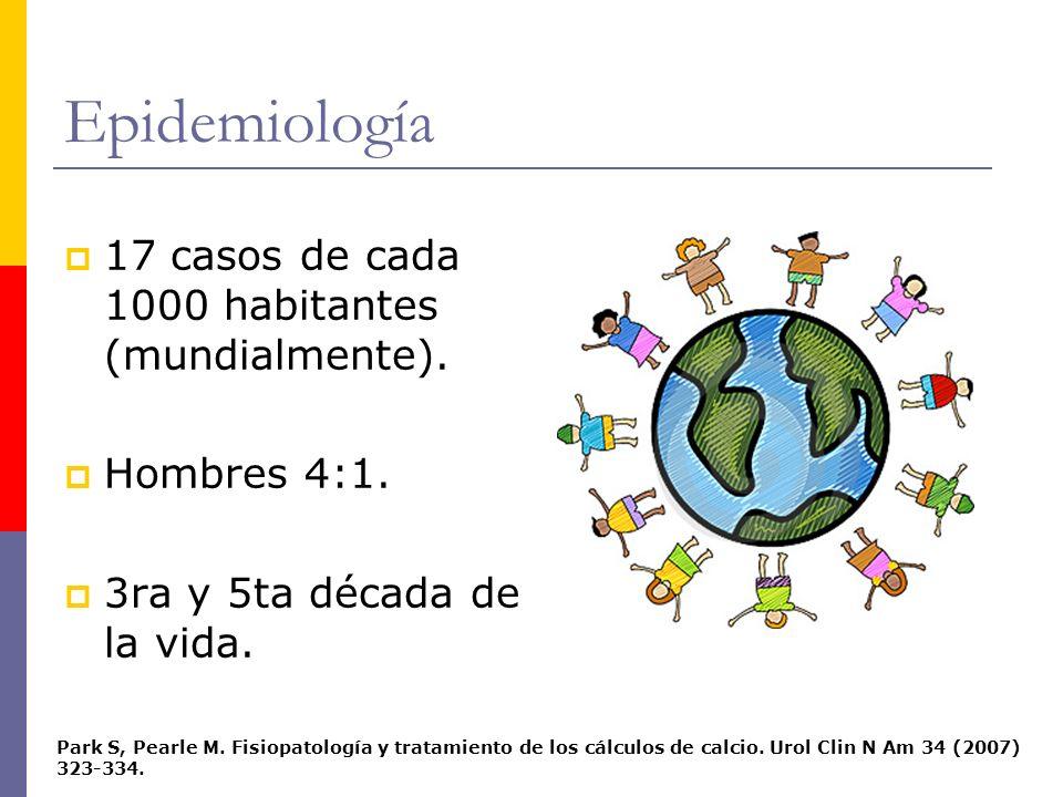 Cuadro Clínico DOLOR Cólico Súbito Insoportable Irradia Fosa lumbar Flanco Zona genital Variaciones de intensidad Polaquiuria.