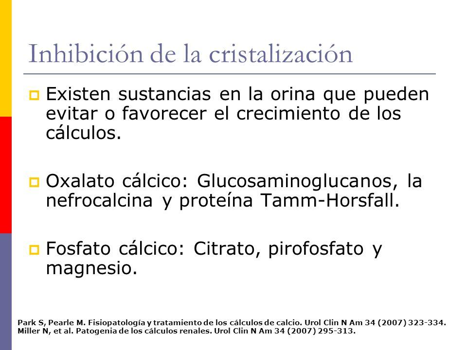 FACTORES QUE INFLUYEN EN LA LITOGÉNESIS PromotoresInhibidoresComplejadores GlucosaminoglucanosDel oxalato:Magnesio Sustancia ACitrato UromucoidesPirofosfato UratosGlucosaminoglucanos Proteínas acídicasARN Nefrocalcina Uropontina Proteínas de Tamm- Horsfall De los fosfatos: Citrato Prirofosfato Nefrocalcina Magnesio