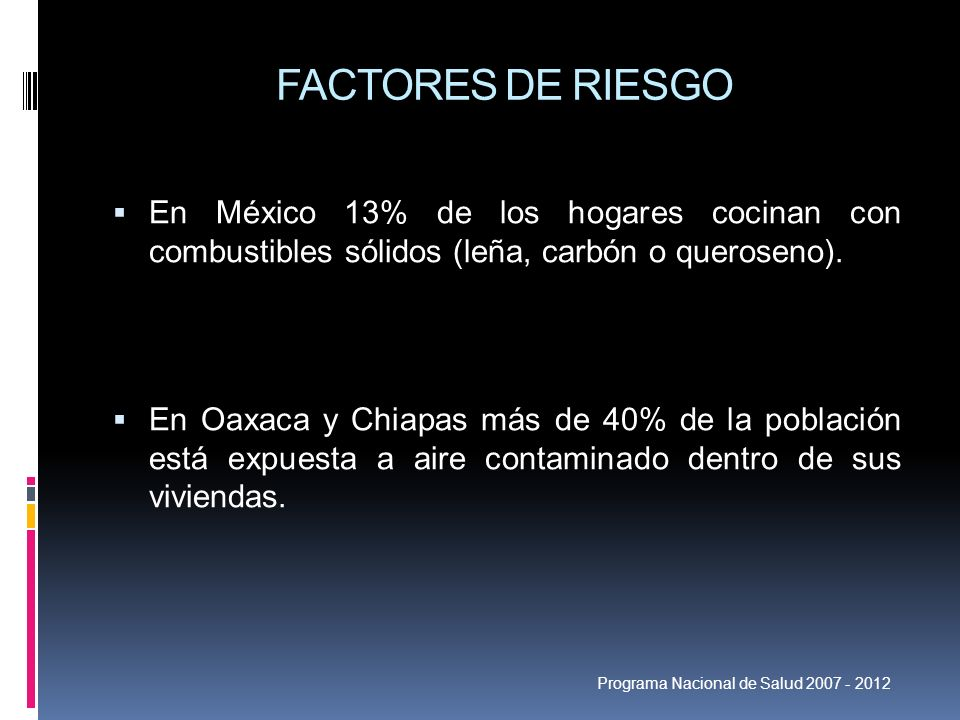 FACTORES DE RIESGO En México 13% de los hogares cocinan con combustibles sólidos (leña, carbón o queroseno). En Oaxaca y Chiapas más de 40% de la pobl