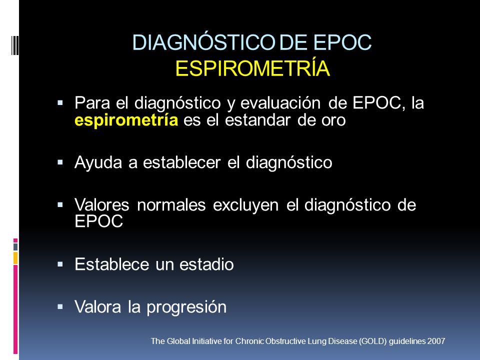 DIAGNÓSTICO DE EPOC ESPIROMETRÍA Para el diagnóstico y evaluación de EPOC, la espirometría es el estandar de oro Ayuda a establecer el diagnóstico Val