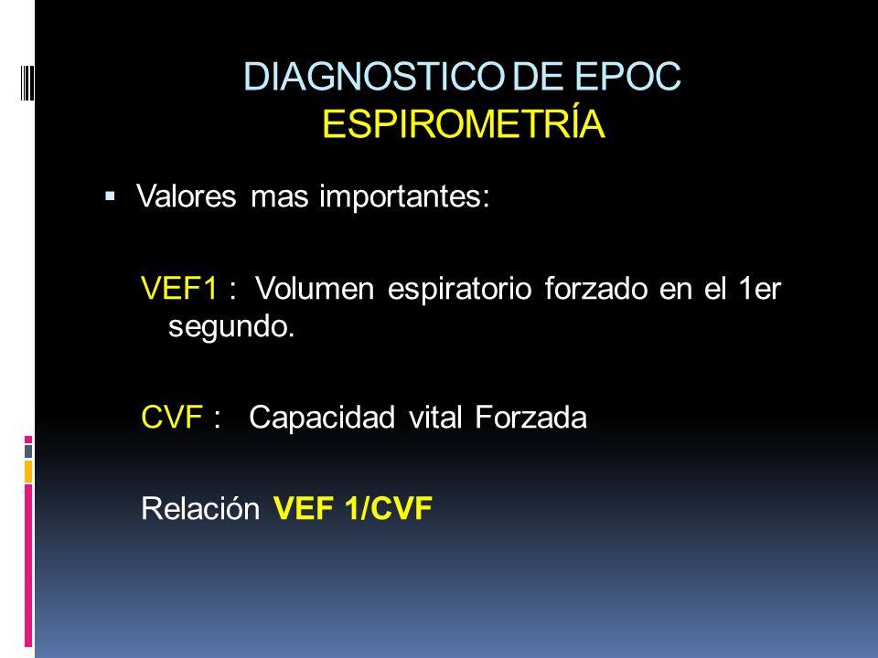 DIAGNOSTICO DE EPOC ESPIROMETRÍA Valores mas importantes: VEF1 : Volumen espiratorio forzado en el 1er segundo. CVF : Capacidad vital Forzada Relación