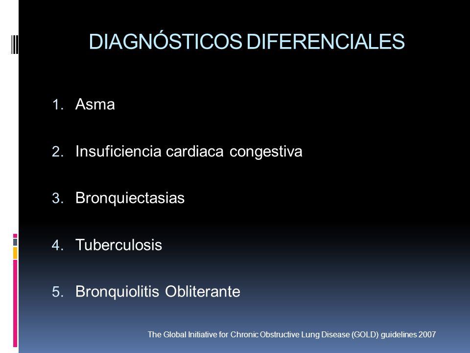 DIAGNÓSTICOS DIFERENCIALES 1. Asma 2. Insuficiencia cardiaca congestiva 3. Bronquiectasias 4. Tuberculosis 5. Bronquiolitis Obliterante The Global Ini