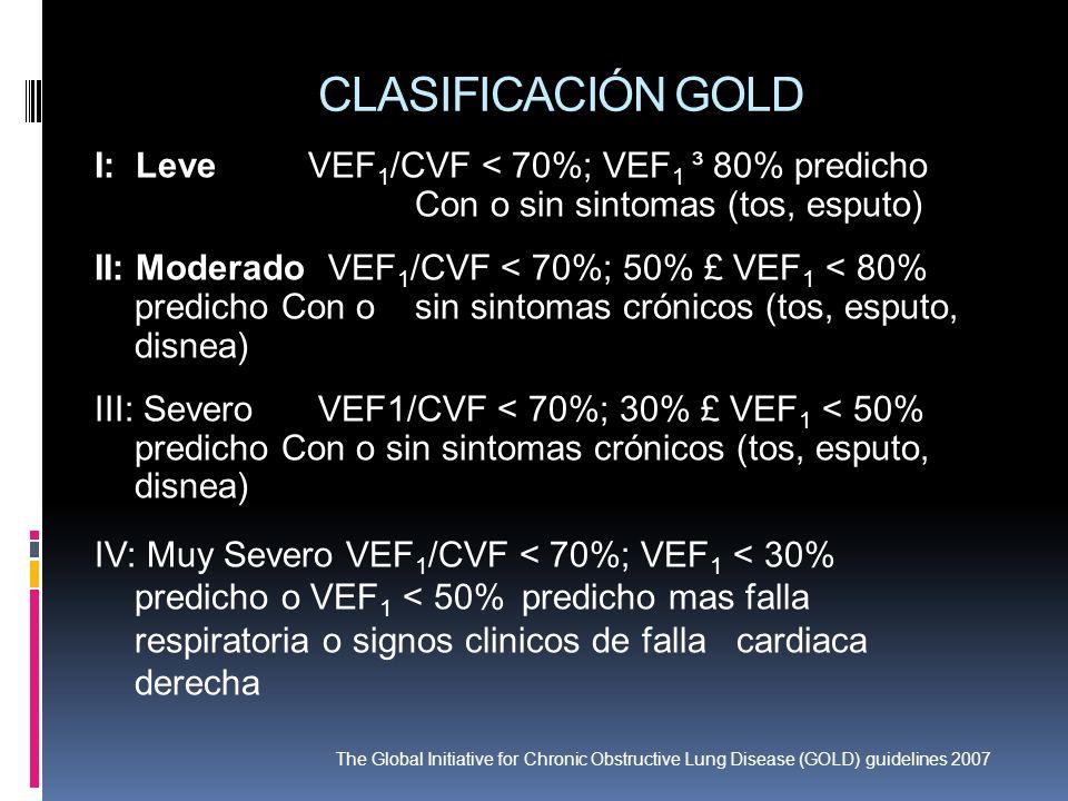 CLASIFICACIÓN GOLD I: LeveVEF 1 /CVF < 70%; VEF 1 ³ 80% predicho Con o sin sintomas (tos, esputo) II: Moderado VEF 1 /CVF < 70%; 50% £ VEF 1 < 80% pre