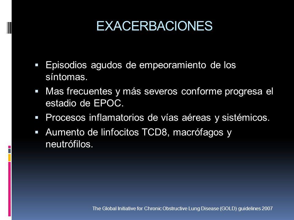 EXACERBACIONES Episodios agudos de empeoramiento de los síntomas. Mas frecuentes y más severos conforme progresa el estadio de EPOC. Procesos inflamat