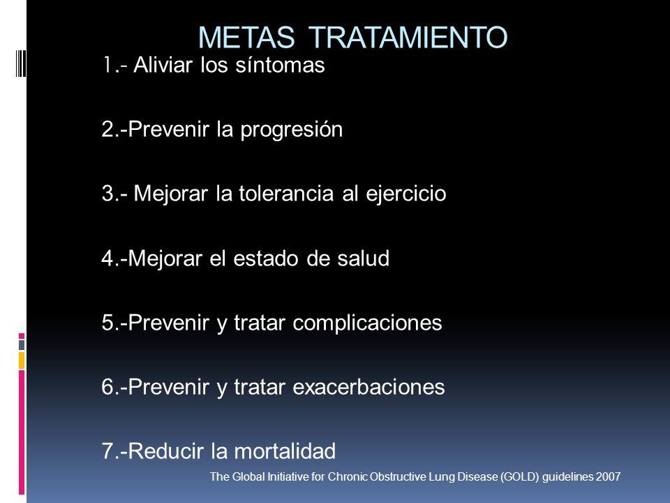 METAS TRATAMIENTO 1.- Aliviar los síntomas 2.-Prevenir la progresión 3.- Mejorar la tolerancia al ejercicio 4.-Mejorar el estado de salud 5.-Prevenir