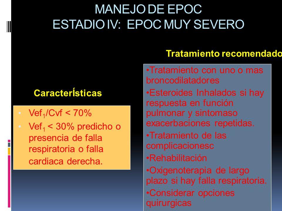 MANEJO DE EPOC ESTADIO IV: EPOC MUY SEVERO Vef 1 /Cvf < 70% Vef 1 < 30% predicho o presencia de falla respiratoria o falla cardiaca derecha. Tratamien