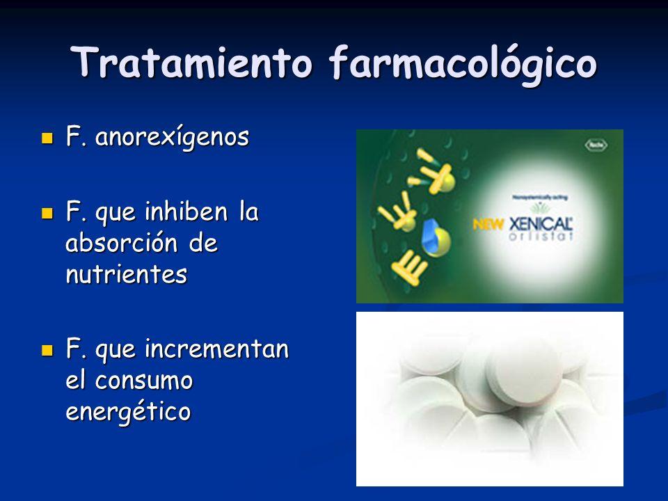 Tratamiento farmacológico F. anorexígenos F. anorexígenos F. que inhiben la absorción de nutrientes F. que inhiben la absorción de nutrientes F. que i