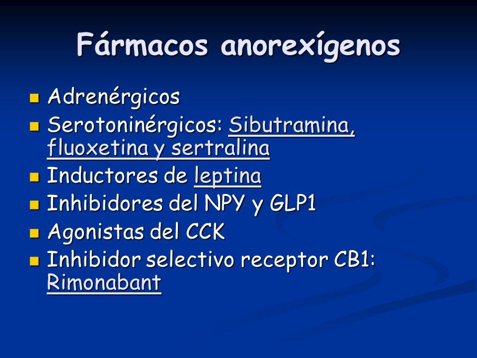 Fármacos anorexígenos Adrenérgicos Adrenérgicos Serotoninérgicos: Sibutramina, fluoxetina y sertralina Serotoninérgicos: Sibutramina, fluoxetina y ser