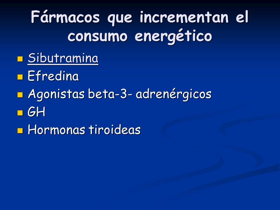 Fármacos que incrementan el consumo energético Sibutramina Sibutramina Efredina Efredina Agonistas beta-3- adrenérgicos Agonistas beta-3- adrenérgicos
