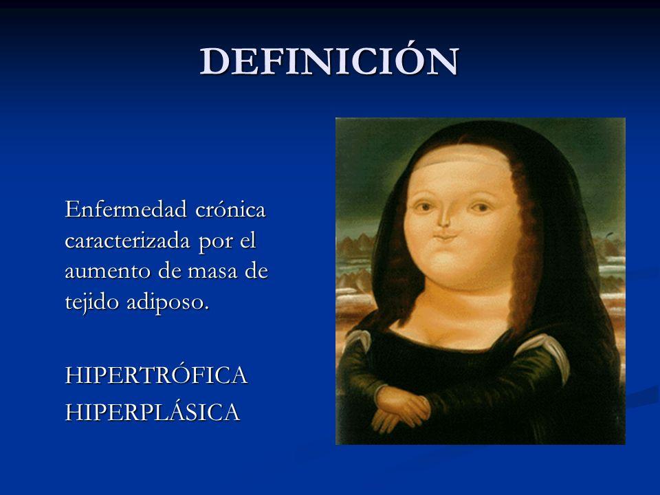 DEFINICIÓN Enfermedad crónica caracterizada por el aumento de masa de tejido adiposo. HIPERTRÓFICAHIPERPLÁSICA