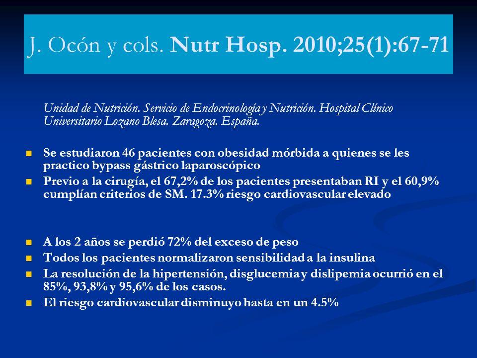 J. Ocón y cols. Nutr Hosp. 2010;25(1):67-71 Unidad de Nutrición. Servicio de Endocrinología y Nutrición. Hospital Clínico Universitario Lozano Blesa.