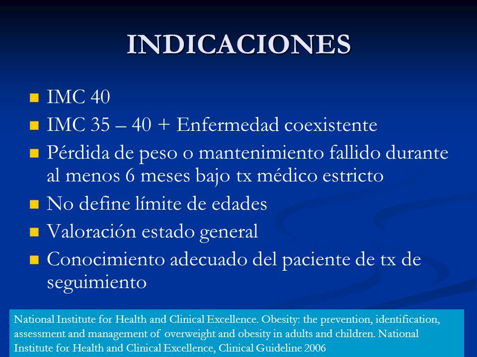 INDICACIONES IMC 40 IMC 35 – 40 + Enfermedad coexistente Pérdida de peso o mantenimiento fallido durante al menos 6 meses bajo tx médico estricto No d