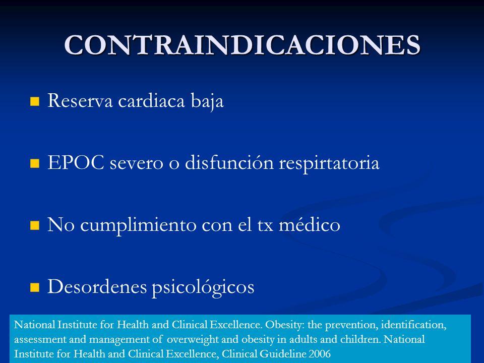 CONTRAINDICACIONES Reserva cardiaca baja EPOC severo o disfunción respirtatoria No cumplimiento con el tx médico Desordenes psicológicos National Inst