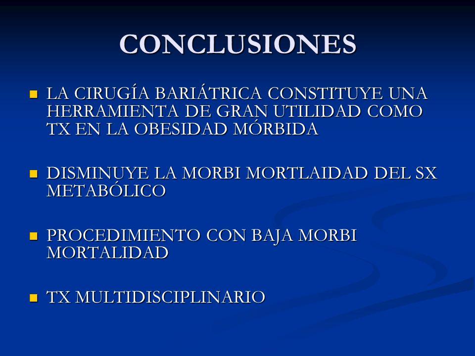 CONCLUSIONES LA CIRUGÍA BARIÁTRICA CONSTITUYE UNA HERRAMIENTA DE GRAN UTILIDAD COMO TX EN LA OBESIDAD MÓRBIDA LA CIRUGÍA BARIÁTRICA CONSTITUYE UNA HER