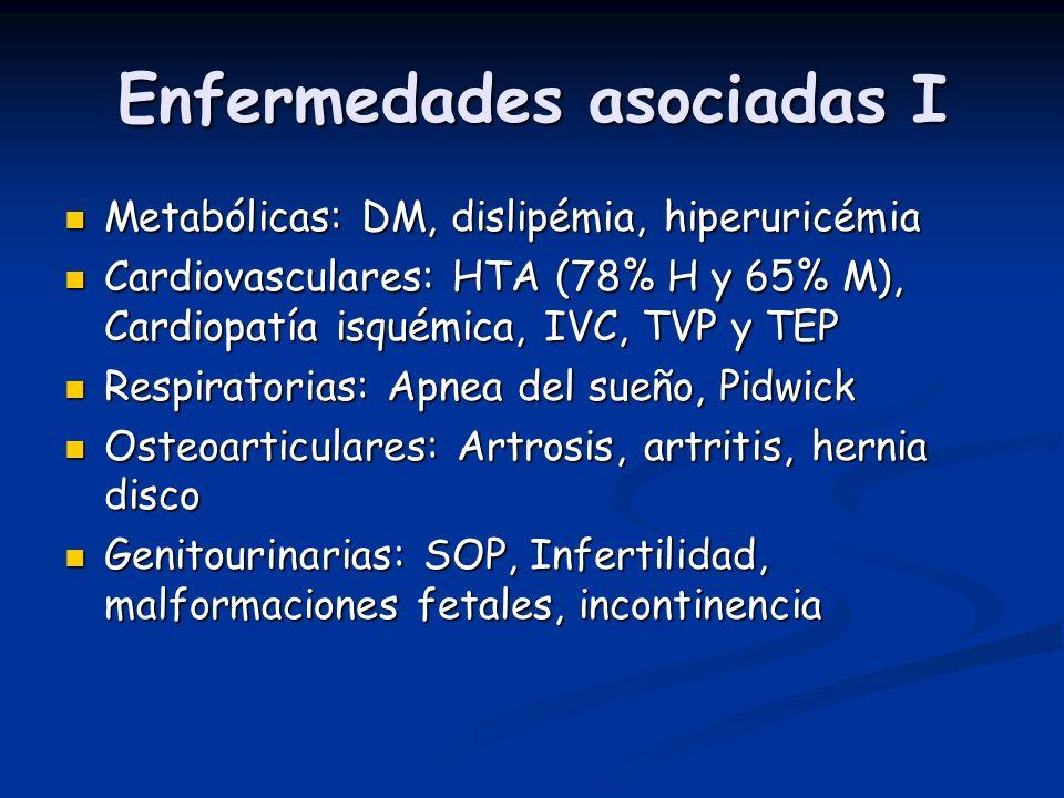 Enfermedades asociadas I Metabólicas: DM, dislipémia, hiperuricémia Metabólicas: DM, dislipémia, hiperuricémia Cardiovasculares: HTA (78% H y 65% M),