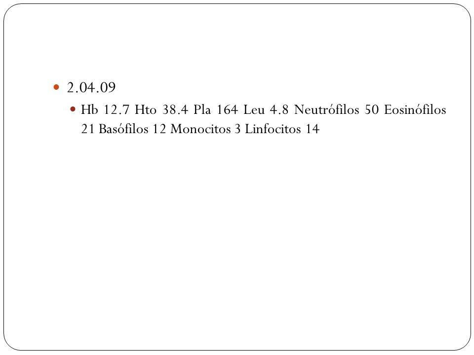 2.04.09 Hb 12.7 Hto 38.4 Pla 164 Leu 4.8 Neutrófilos 50 Eosinófilos 21 Basófilos 12 Monocitos 3 Linfocitos 14
