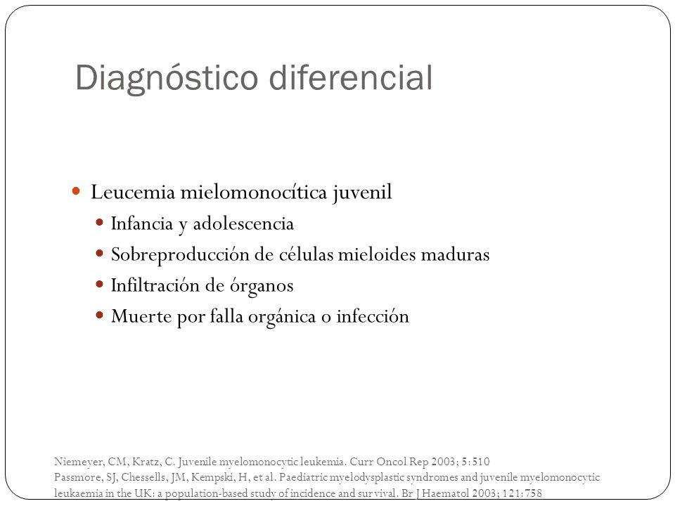 Diagnóstico diferencial Niemeyer, CM, Kratz, C. Juvenile myelomonocytic leukemia. Curr Oncol Rep 2003; 5:510 Passmore, SJ, Chessells, JM, Kempski, H,