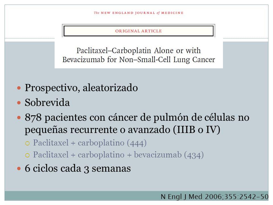 Prospectivo, aleatorizado Sobrevida 878 pacientes con cáncer de pulmón de células no pequeñas recurrente o avanzado (IIIB o IV) Paclitaxel + carboplat