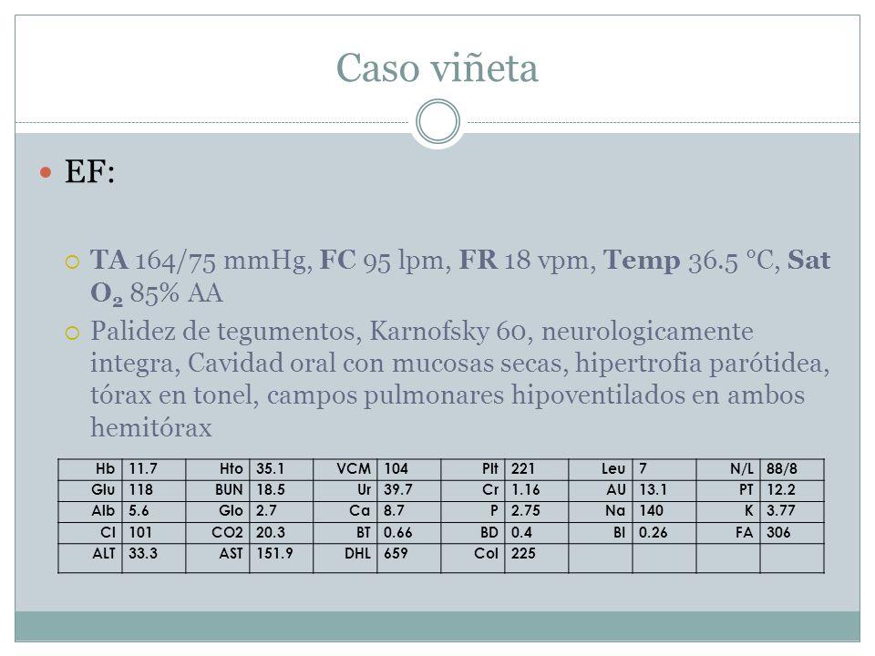 Caso viñeta EF: TA 164/75 mmHg, FC 95 lpm, FR 18 vpm, Temp 36.5 °C, Sat O 2 85% AA Palidez de tegumentos, Karnofsky 60, neurologicamente integra, Cavi