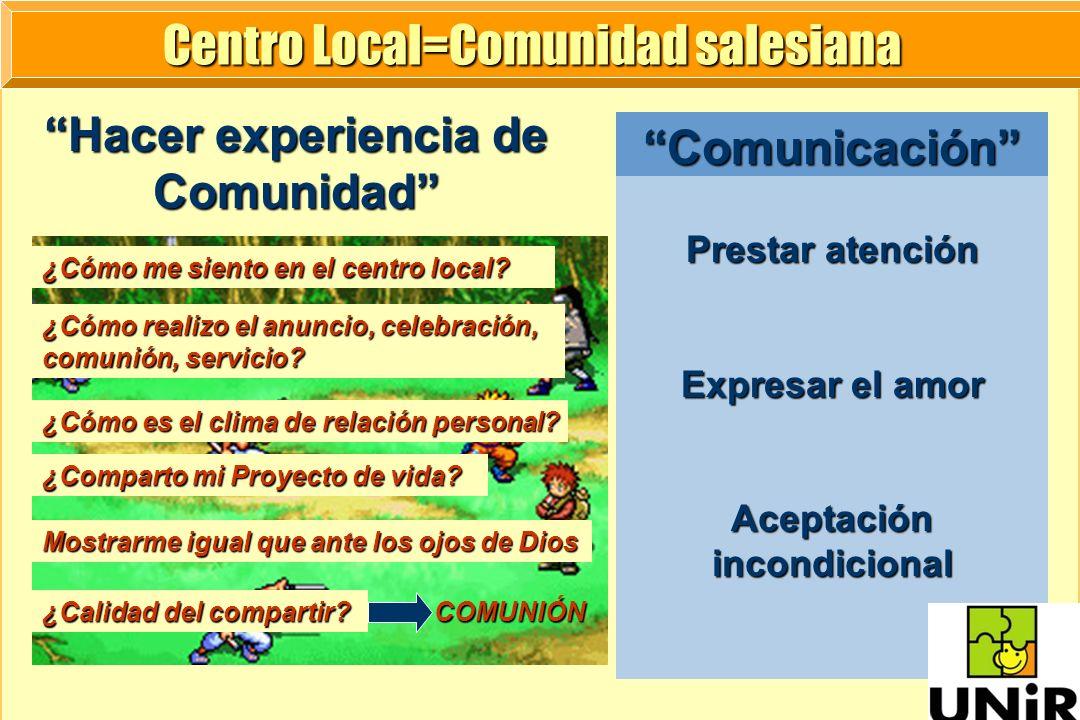 Centro Local=Comunidad salesiana Núcleo Vida de Familia Crecer ¿Cómo me siento en el centro local? Hacer experiencia de Comunidad ¿Cómo realizo el anu