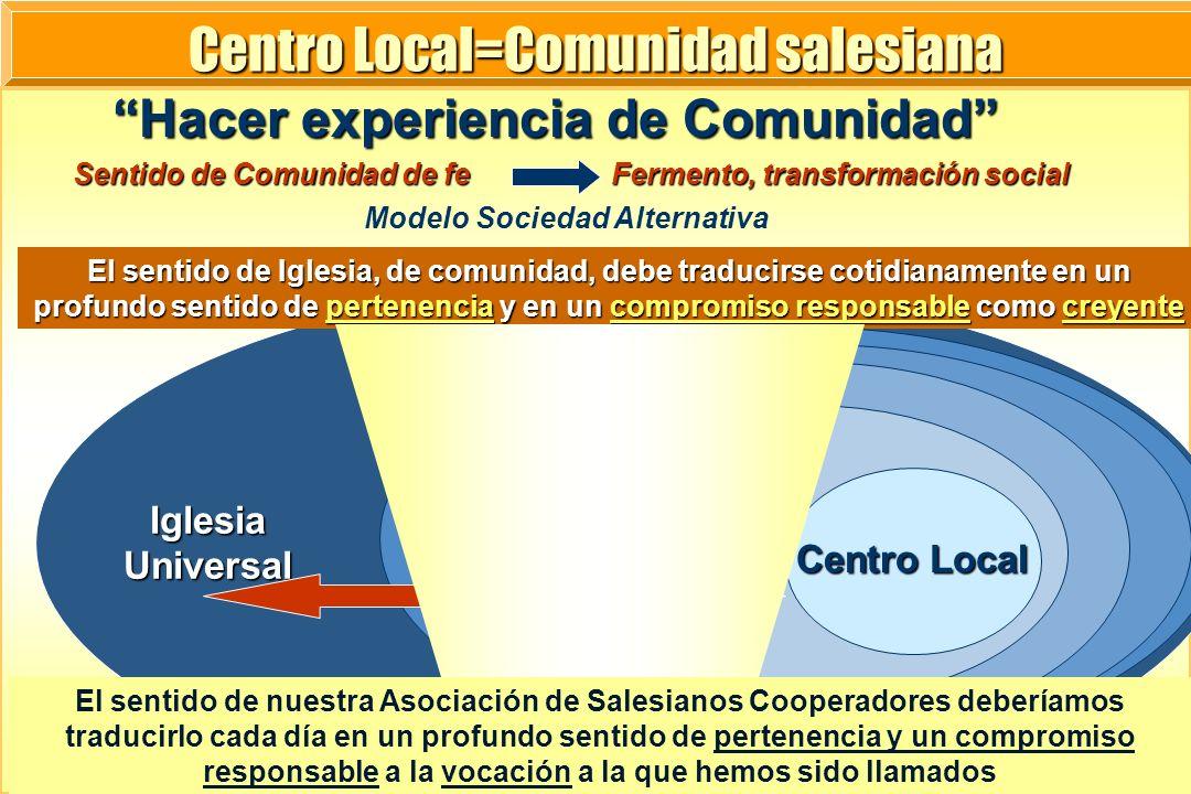 Tener, acumular, ser los primerosCompartir, servir, ser solidarios Iglesia Universal Mundial Centro Local=Comunidad salesiana Sentido de Comunidad de