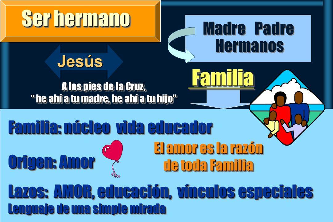 Dios Padre Lazos: AMOR, educación, vínculos especiales Lenguaje de una simple mirada Lazos: AMOR, educación, vínculos especiales Lenguaje de una simpl