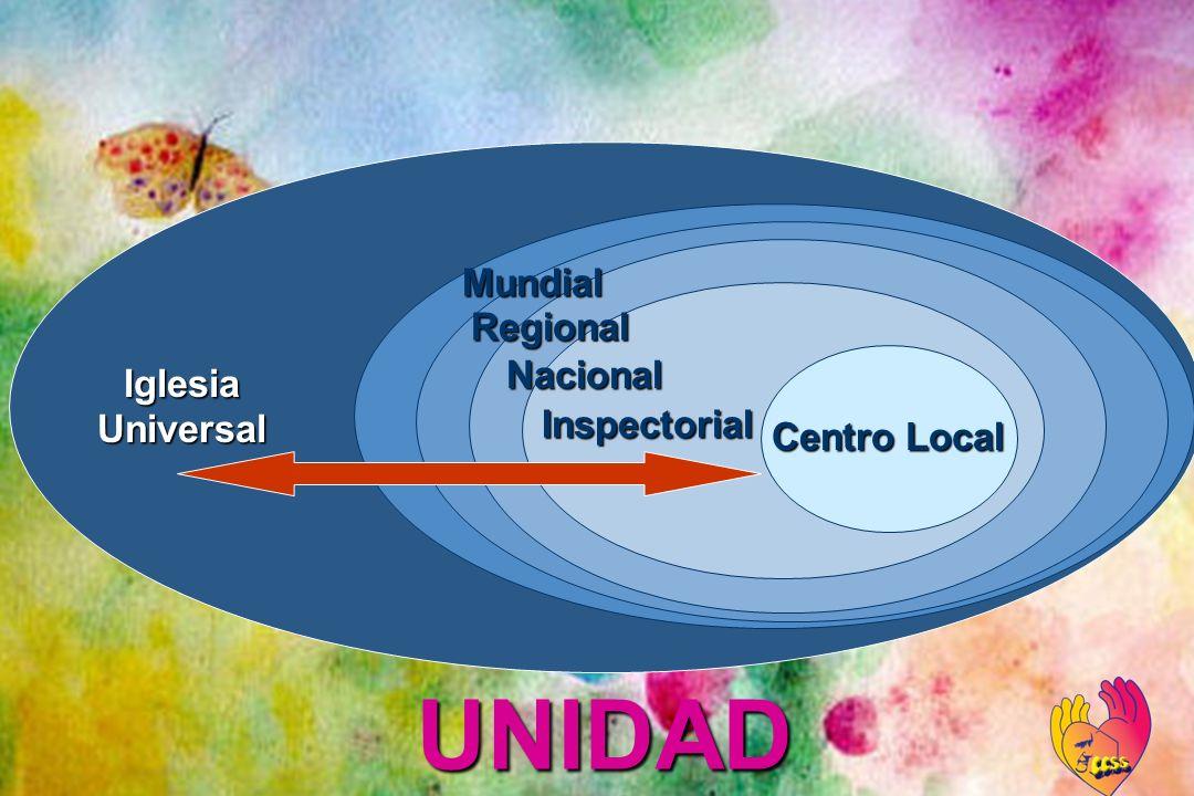 Iglesia Universal Mundial Inspectorial Centro Local Nacional Regional UNIDAD