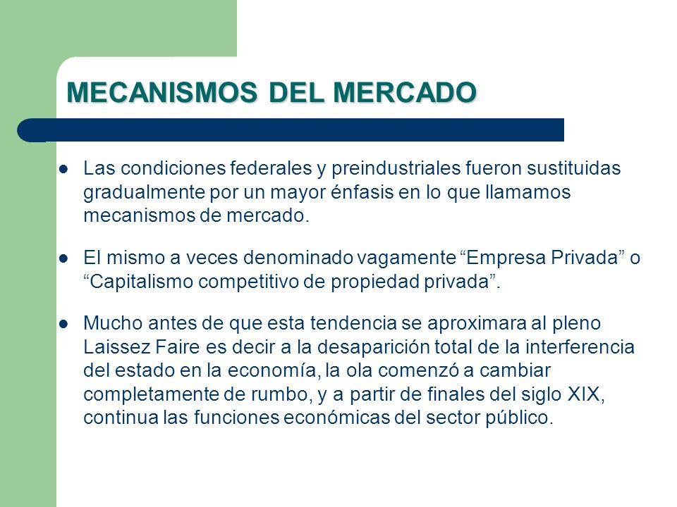 MECANISMOS DEL MERCADO Las condiciones federales y preindustriales fueron sustituidas gradualmente por un mayor énfasis en lo que llamamos mecanismos