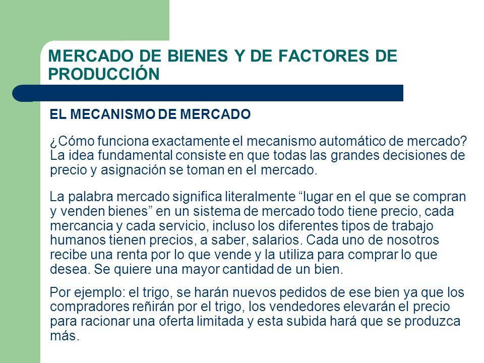 MERCADO DE BIENES Y DE FACTORES DE PRODUCCIÓN EL MECANISMO DE MERCADO ¿Cómo funciona exactamente el mecanismo automático de mercado? La idea fundament