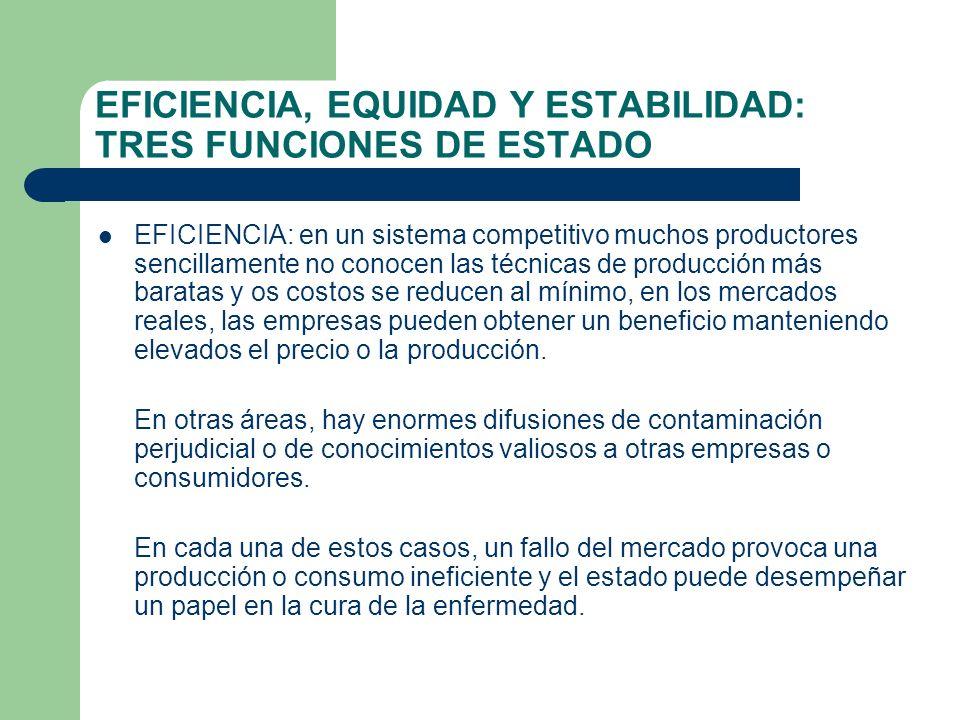EFICIENCIA, EQUIDAD Y ESTABILIDAD: TRES FUNCIONES DE ESTADO EFICIENCIA: en un sistema competitivo muchos productores sencillamente no conocen las técn