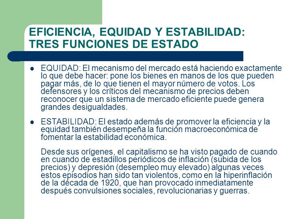EFICIENCIA, EQUIDAD Y ESTABILIDAD: TRES FUNCIONES DE ESTADO EQUIDAD: El mecanismo del mercado está haciendo exactamente lo que debe hacer: pone los bi