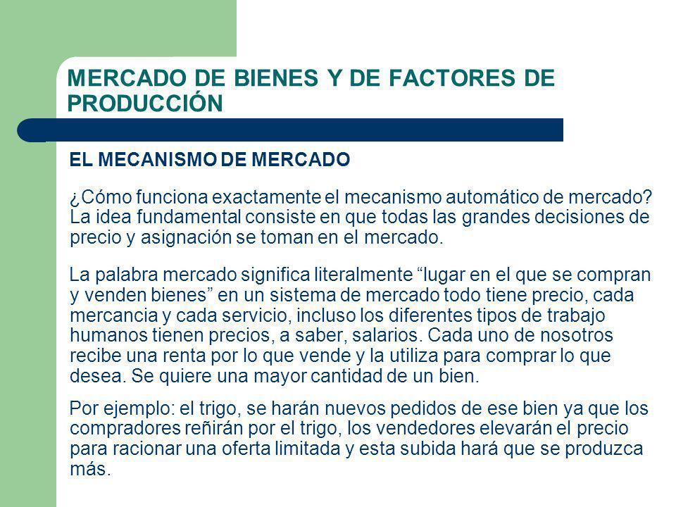 MERCADO DE BIENES Y DE FACTORES DE PRODUCCIÓN EL MECANISMO DE MERCADO ¿Cómo funciona exactamente el mecanismo automático de mercado.
