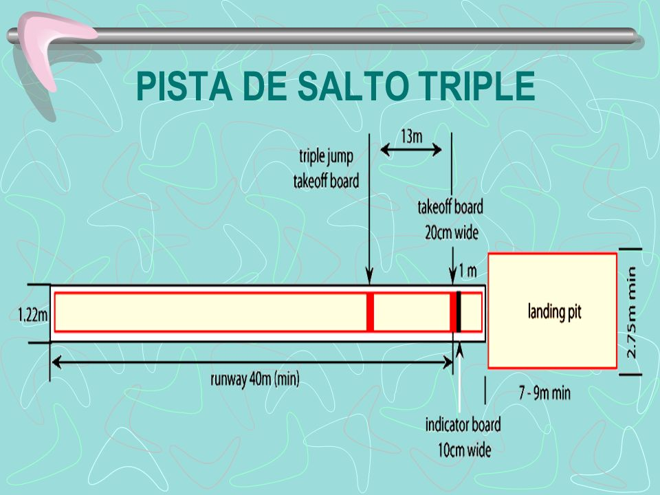 PISTA DE SALTO TRIPLE