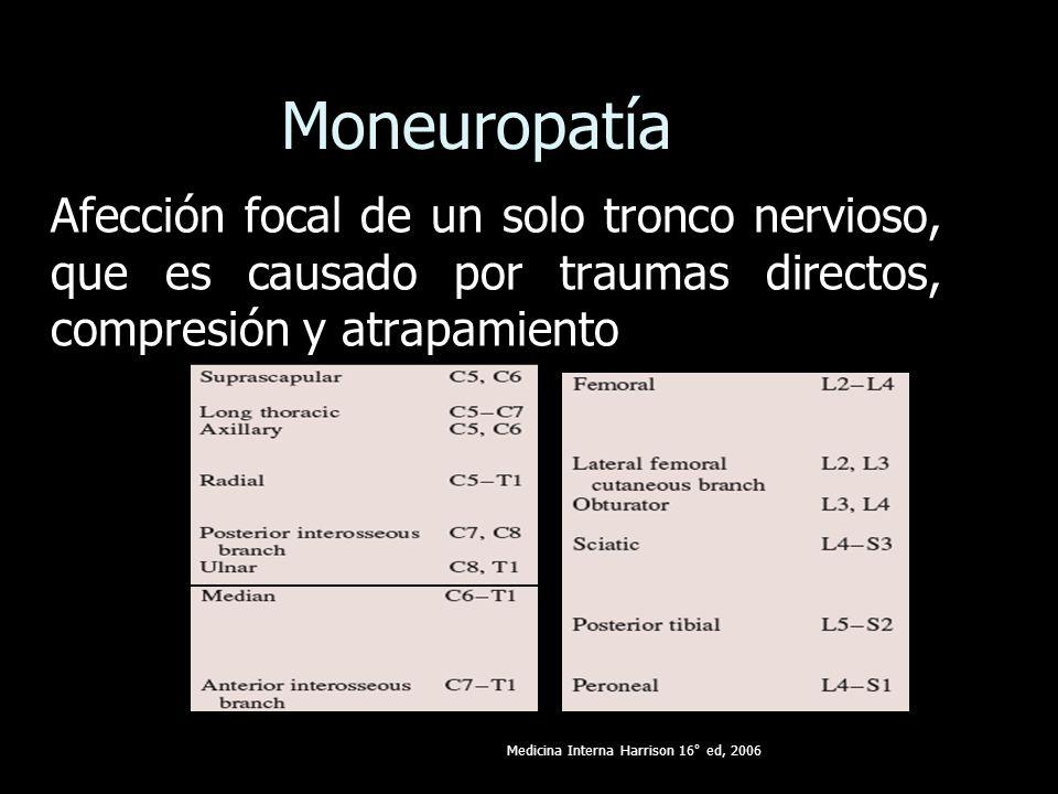 Moneuropatía Afección focal de un solo tronco nervioso, que es causado por traumas directos, compresión y atrapamiento Afección focal de un solo tronc