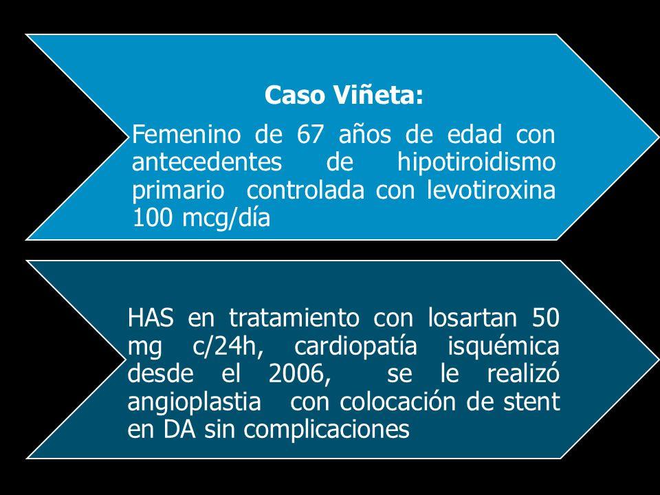 Caso Viñeta: Femenino de 67 años de edad con antecedentes de hipotiroidismo primario controlada con levotiroxina 100 mcg/día HAS en tratamiento con lo