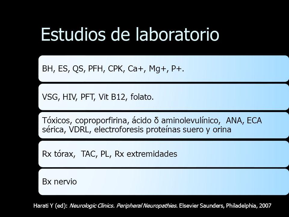 Estudios de laboratorio BH, ES, QS, PFH, CPK, Ca+, Mg+, P+.VSG, HIV, PFT, Vit B12, folato. Tóxicos, coproporfirina, ácido δ aminolevulínico, ANA, ECA