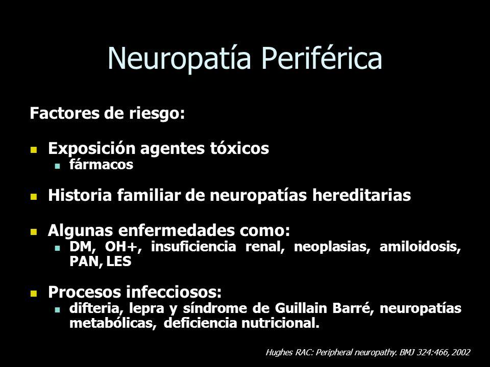 Neuropatía Periférica Factores de riesgo: Exposición agentes tóxicos fármacos Historia familiar de neuropatías hereditarias Algunas enfermedades como: