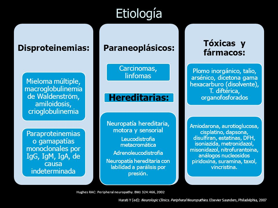 Etiología Disproteinemias: Mieloma múltiple, macroglobulinemia de Waldenström, amiloidosis, crioglobulinemia Paraproteinemias o gamapatías monoclonale