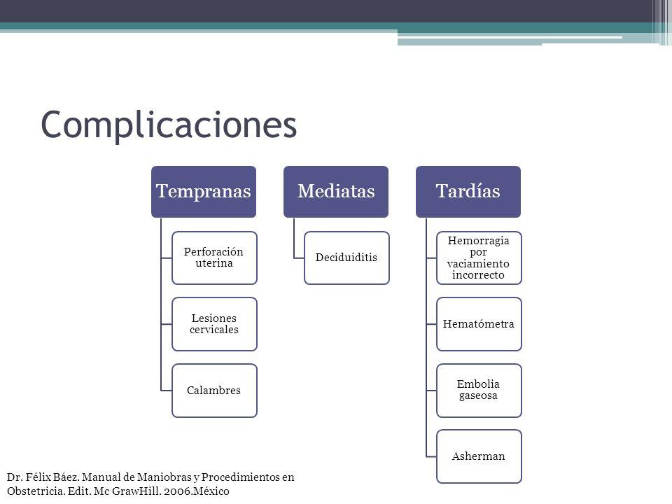 Complicaciones Tempranas Perforación uterina Lesiones cervicales Calambres Mediatas Deciduiditis Tardías Hemorragia por vaciamiento incorrecto Hematóm